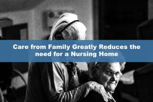 Care from Family Greatly Reduces the need for a Nursing Home